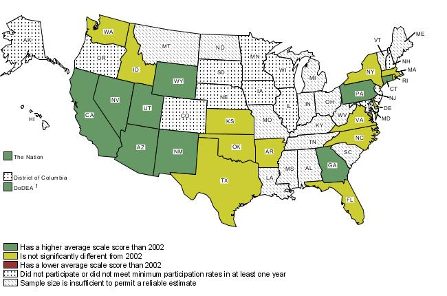 State trend comparisons of eighth-grade writing scores by Hispanic students