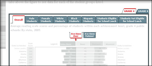 screen shot of sample chart navigation with grade and category tabs highlighted