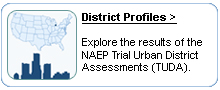 District Profiles. Explore the results of the NAEP Trial Urban District Assessments (TUDA).