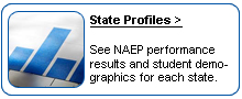 State Profiles. See NAEP performance results and student demographics for each state.