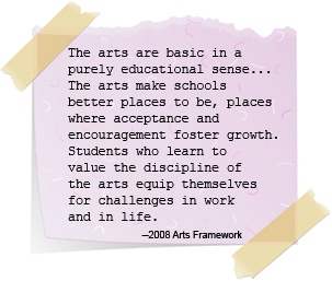 The arts are basic in a purely educational sense...The arts make schools better places to be, places where acceptance and encourgement foster growth.  Students who learn to value the discipline of the arts equip themselves for challenges in work and in life.  - 2008 Arts Framework