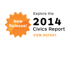 New Release! Explore the 2014 Civics Report. View Report. style=