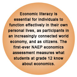 Economic literacy is essential for individuals to function effectively in their own personal lives, as participants in an increasingly connected world economy, and as citizens. The first-ever NAEP economics assessment measures what students at grade 12 know about economics.