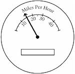 Image of speedometer showing miles per hour