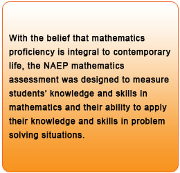 With the belief that mathematics proficiency is integral to contemporary life, the NAEP mathematics assessment was designed to measure students' knowledge and skills in mathematics and their ability to apply their knowledge and skills in problem solving situations.