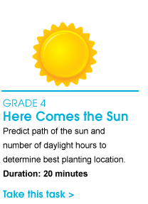 Grade 4 Here Comes the Sun. Predict path of the sun and number of daylight hours to determine best planting location. Duration: 20 minutes. Take this task.