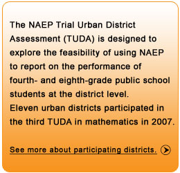 The NAEP Trial Urban District Assessment (TUDA) is designed to explore the feasibility of using NAEP to report on the performance of fourth- and eighth-grade public school students at the district level. Eleven urban districts participated in the third TUDA in mathematics in 2007. See more about the participating districts.