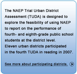 The NAEP Trial Urban District Assessment (TUDA) is designed to explore the feasibility of using NAEP to report on the performance of fourth- and eighth-grade public school students at the district level. Eleven urban districts participated in the third TUDA in reading in 2007. See more about the participating districts.