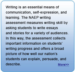 Writing is an essential means of communication, self-expression, and learning. The NAEP writing assessment measures writing skill by asking students to write essays and stories for a variety of audiences. In this way, the assessment collects important information on students' writing progress and offers a broad picture of how well our nation's students can explain, persuade, and describe.